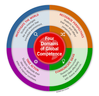 global-competence-687x665.png